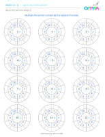 17 – Multiplication Wheel
