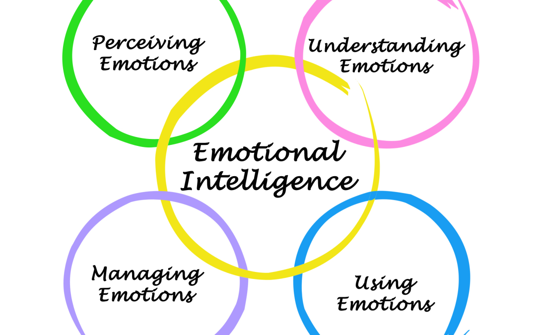 Emotional Intelligence Worksheets Photos - Getadating