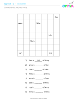 13 – Coordinates & Graphs 1