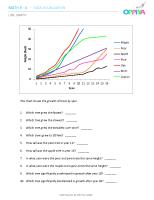 3 – Line Graph