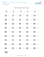 3 – Odd Numbers