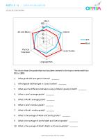 5 – Spider Diagram
